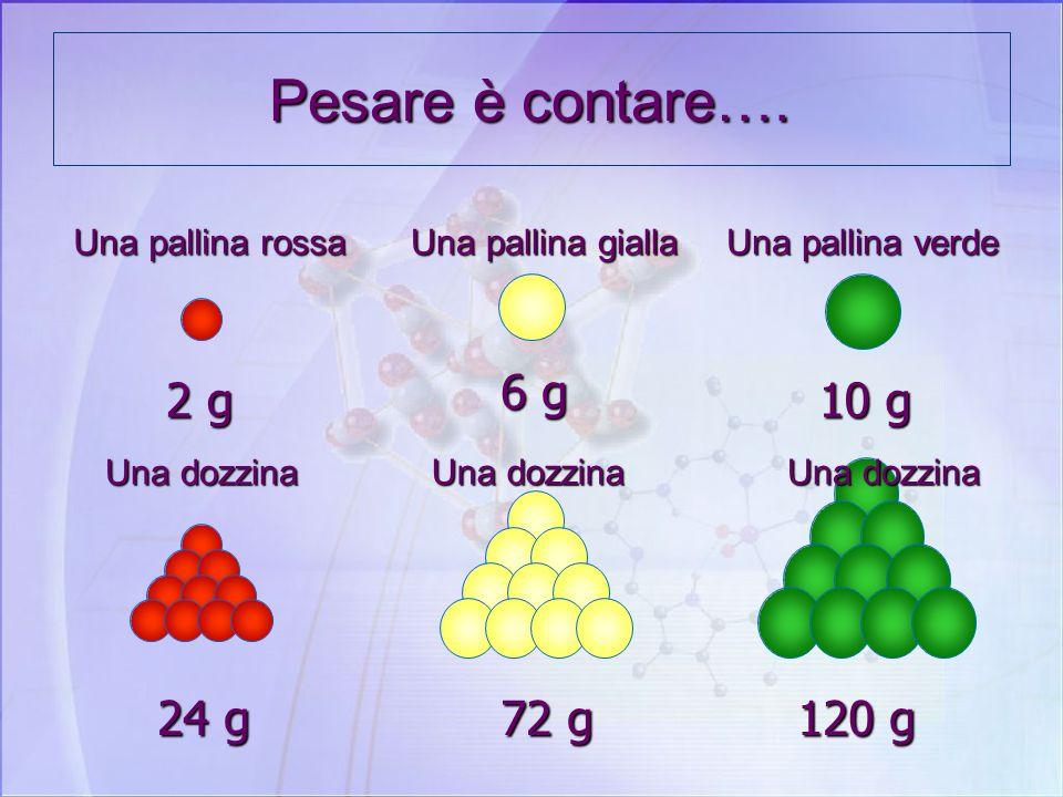 Pesare è contare…. 6 g 2 g 10 g 24 g 72 g 120 g Una pallina rossa