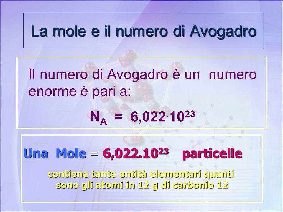 La mole e il numero di Avogadro