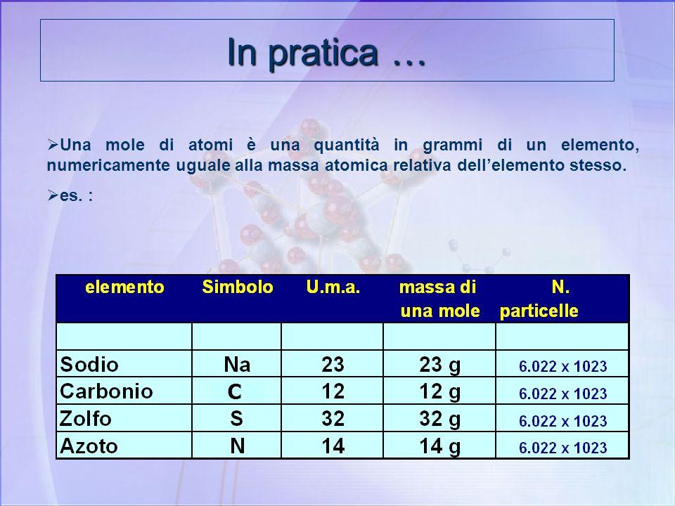 In pratica … Una mole di atomi è una quantità in grammi di un elemento, numericamente uguale alla massa atomica relativa dell'elemento stesso.