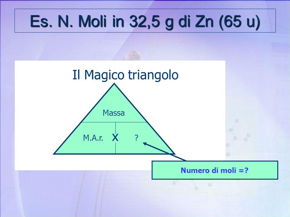 Es. N. Moli in 32,5 g di Zn (65 u) Il Magico triangolo x Massa M.A.r.