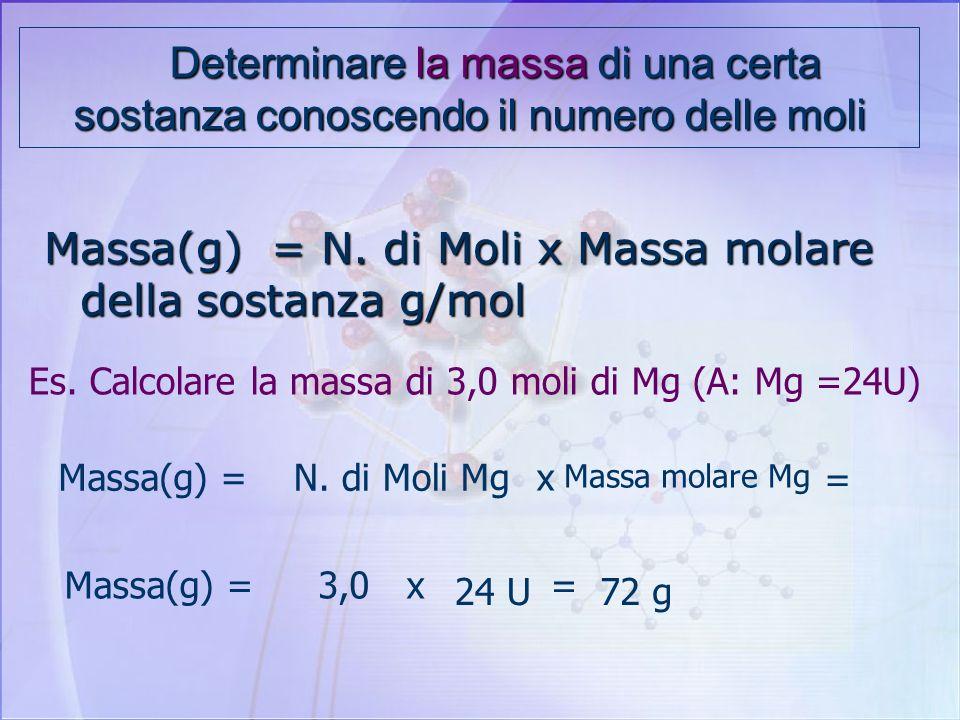 Massa(g) = N. di Moli x Massa molare della sostanza g/mol