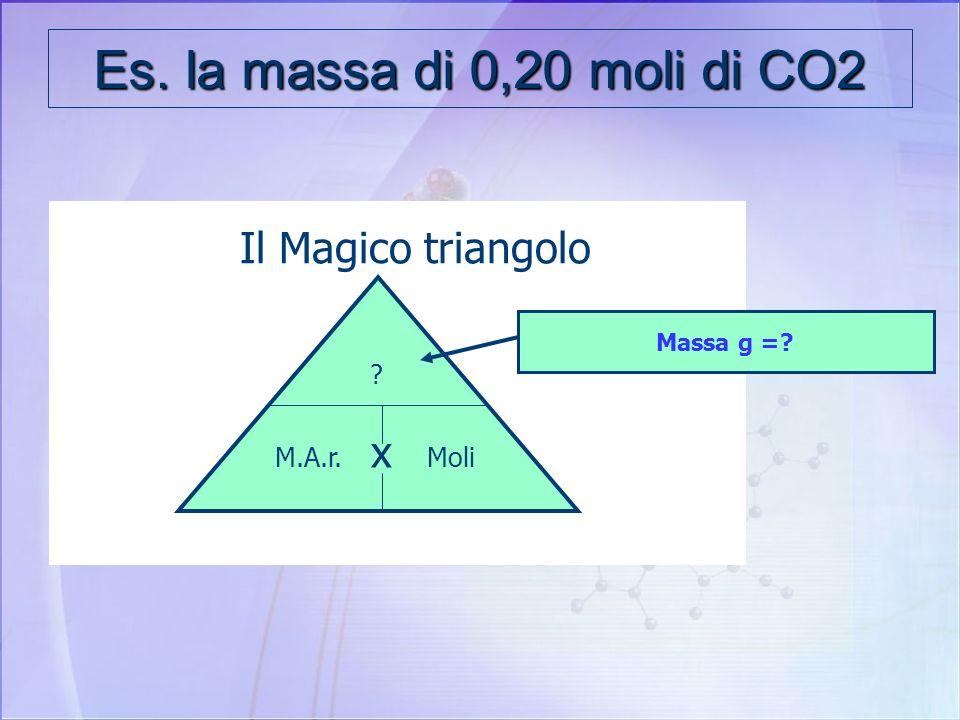 Es. la massa di 0,20 moli di CO2 Il Magico triangolo x M.A.r. Moli