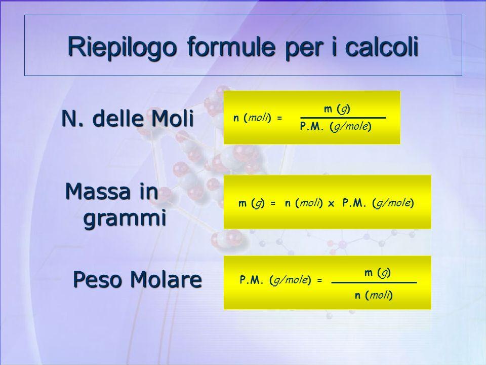 Riepilogo formule per i calcoli
