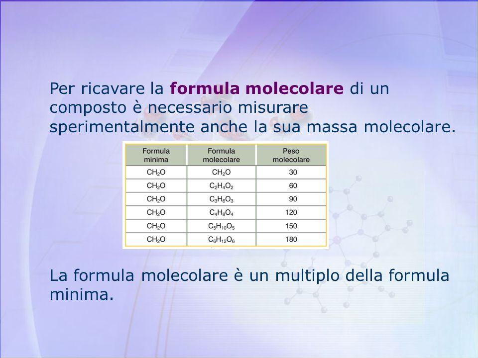 La formula molecolare è un multiplo della formula minima.
