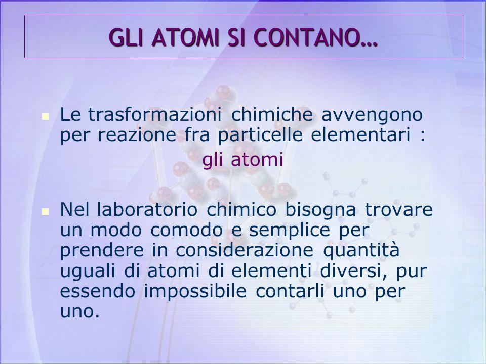 GLI ATOMI SI CONTANO…Le trasformazioni chimiche avvengono per reazione fra particelle elementari : gli atomi.