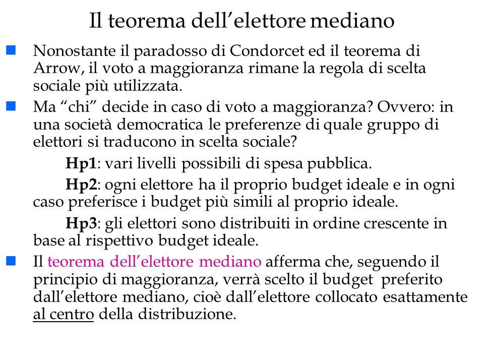 Il teorema dell'elettore mediano