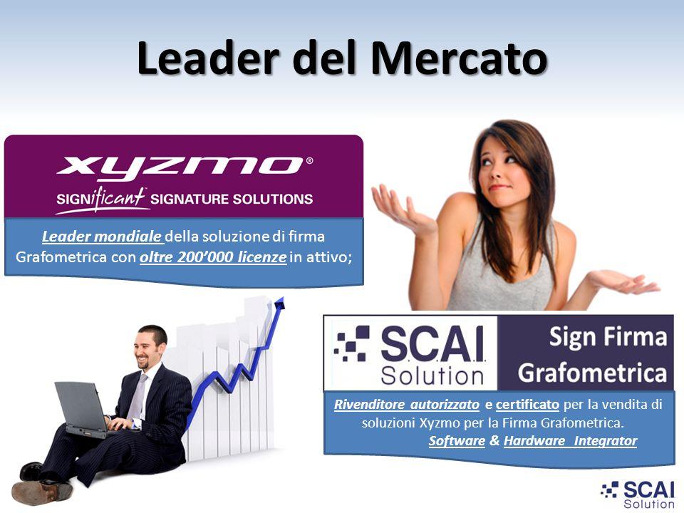 Leader del Mercato Leader mondiale della soluzione di firma Grafometrica con oltre 200'000 licenze in attivo;