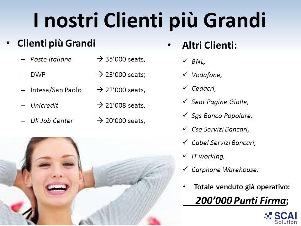 I nostri Clienti più Grandi