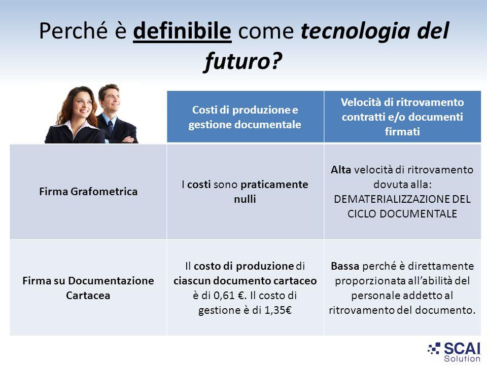 Perché è definibile come tecnologia del futuro