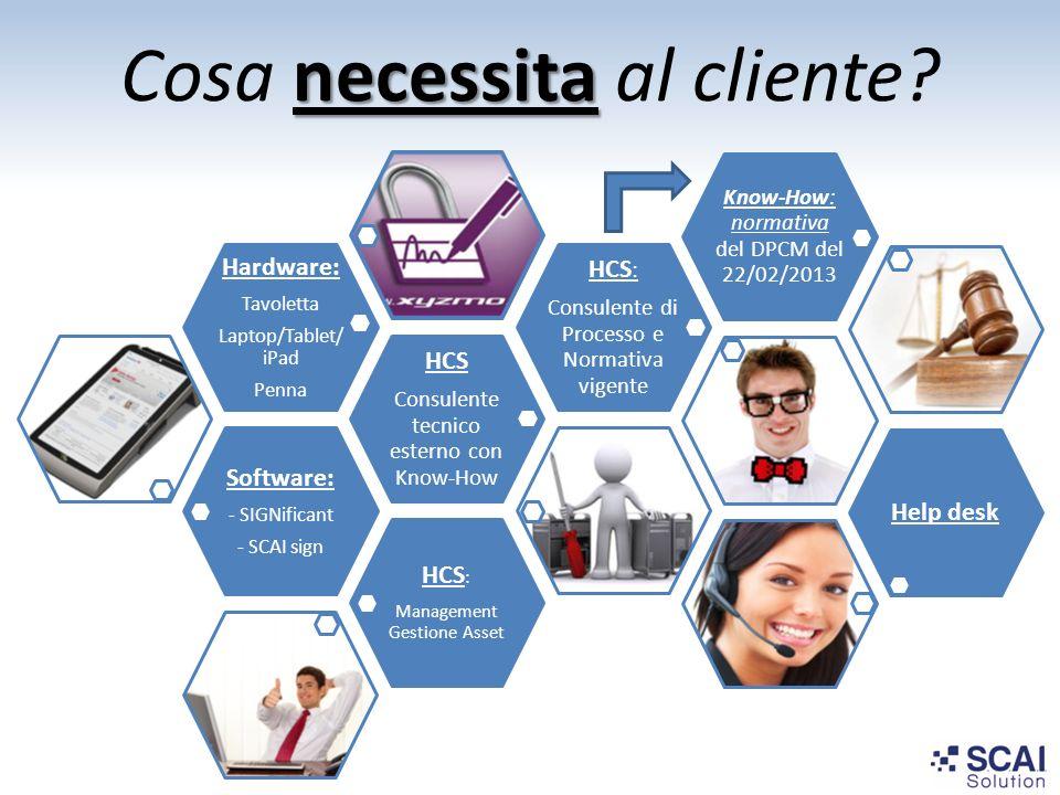 Cosa necessita al cliente