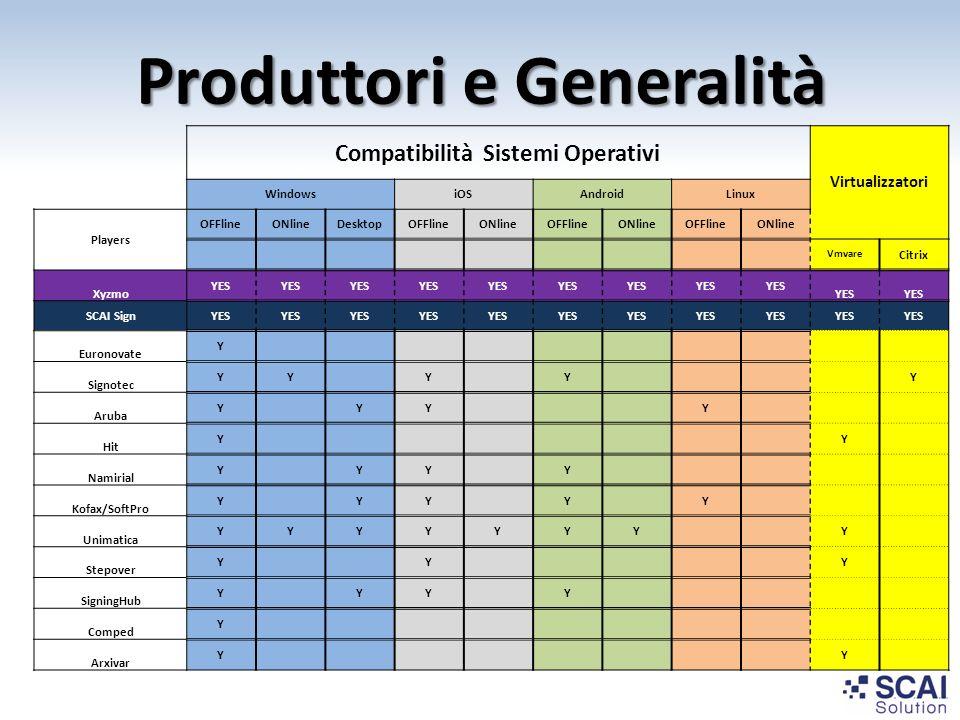 Produttori e Generalità