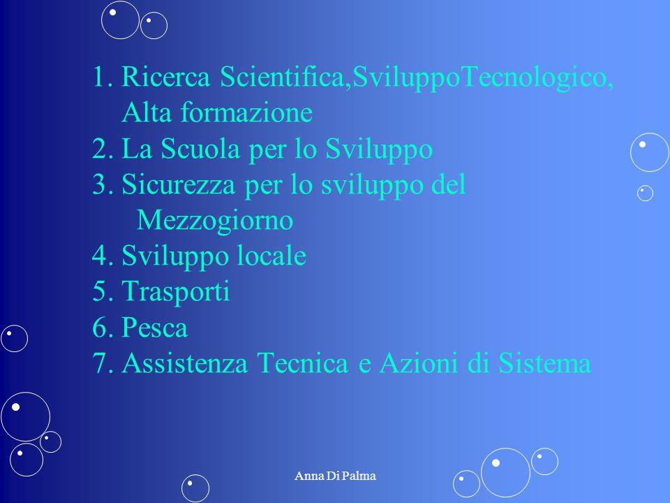 1. Ricerca Scientifica,SviluppoTecnologico, Alta formazione 2