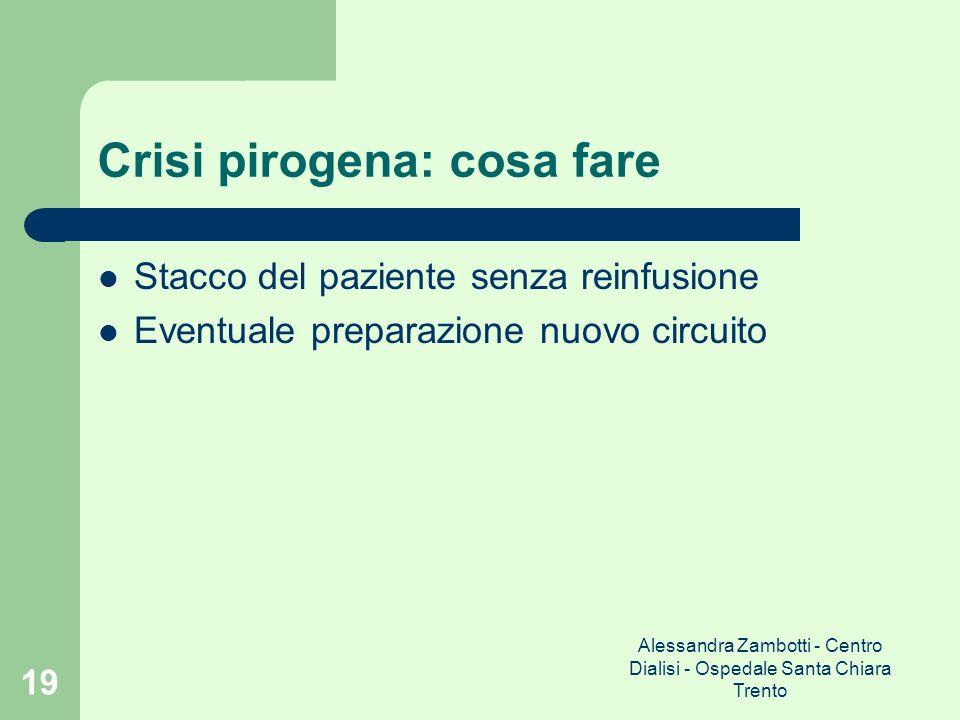 Crisi pirogena: cosa fare