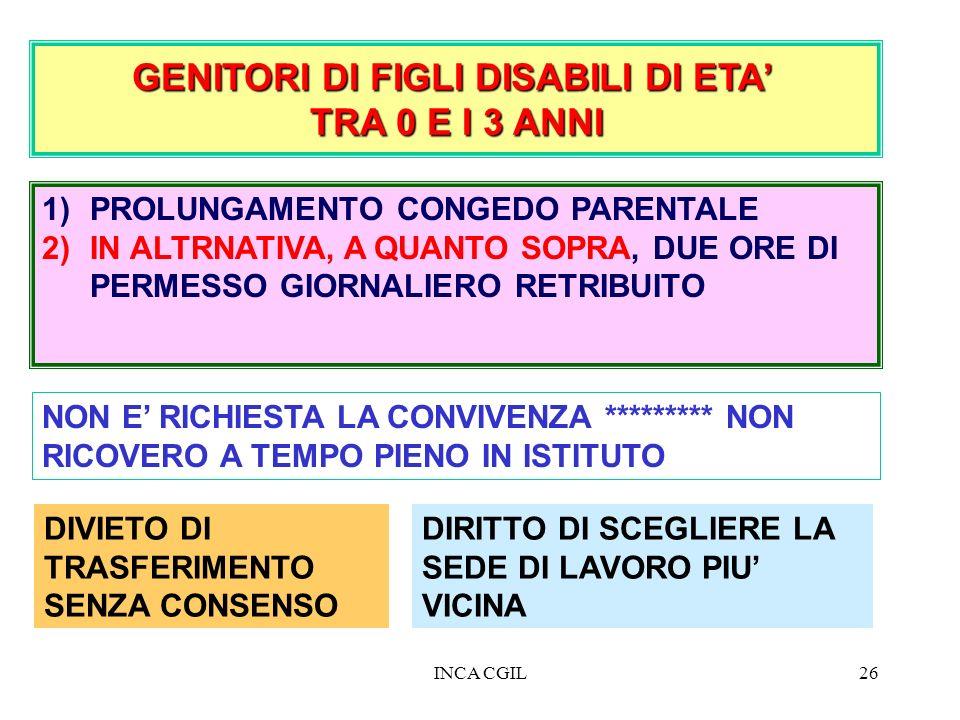 GENITORI DI FIGLI DISABILI DI ETA'