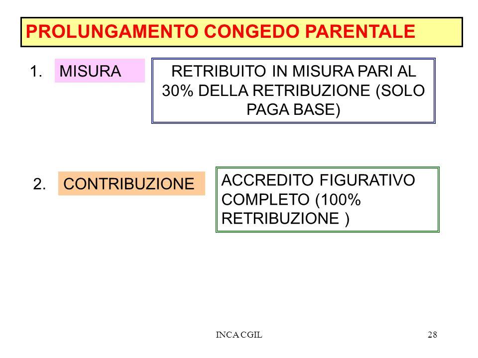 RETRIBUITO IN MISURA PARI AL 30% DELLA RETRIBUZIONE (SOLO PAGA BASE)