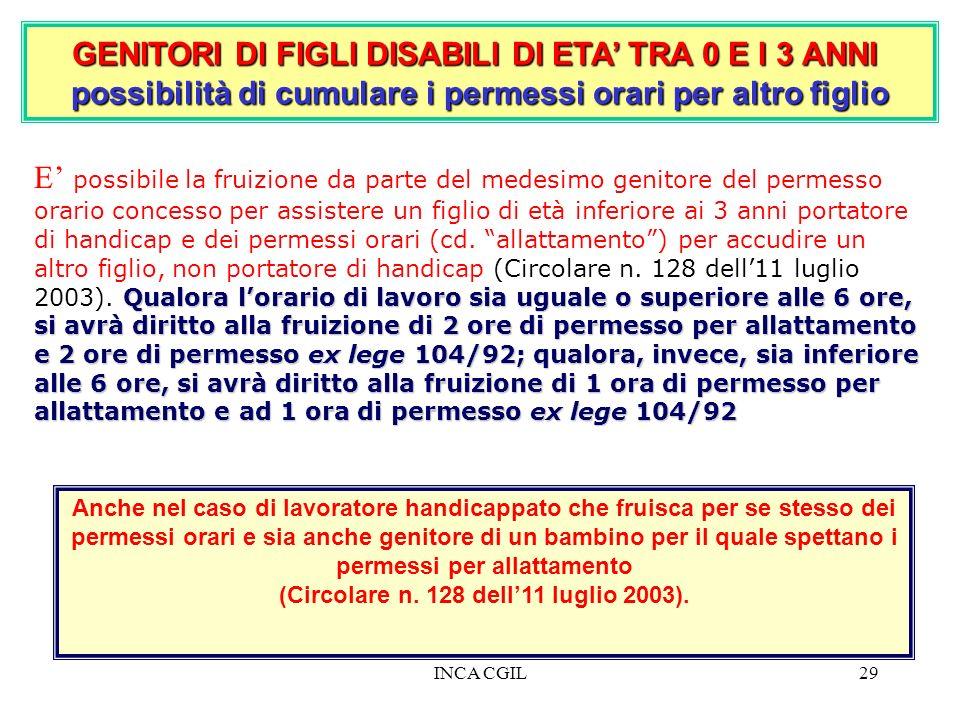 GENITORI DI FIGLI DISABILI DI ETA' TRA 0 E I 3 ANNI