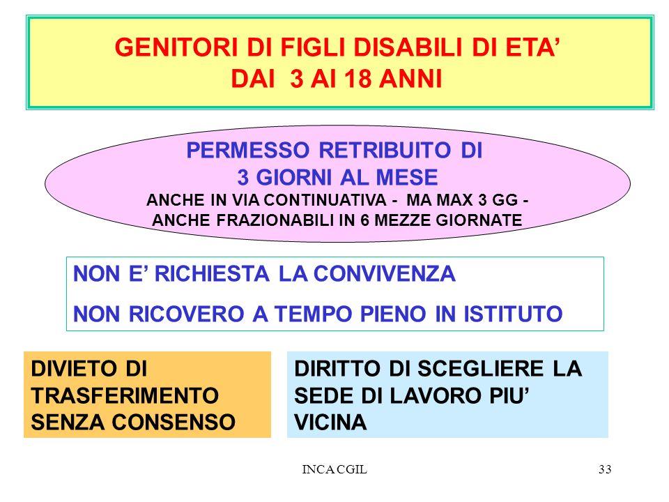 GENITORI DI FIGLI DISABILI DI ETA' DAI 3 AI 18 ANNI