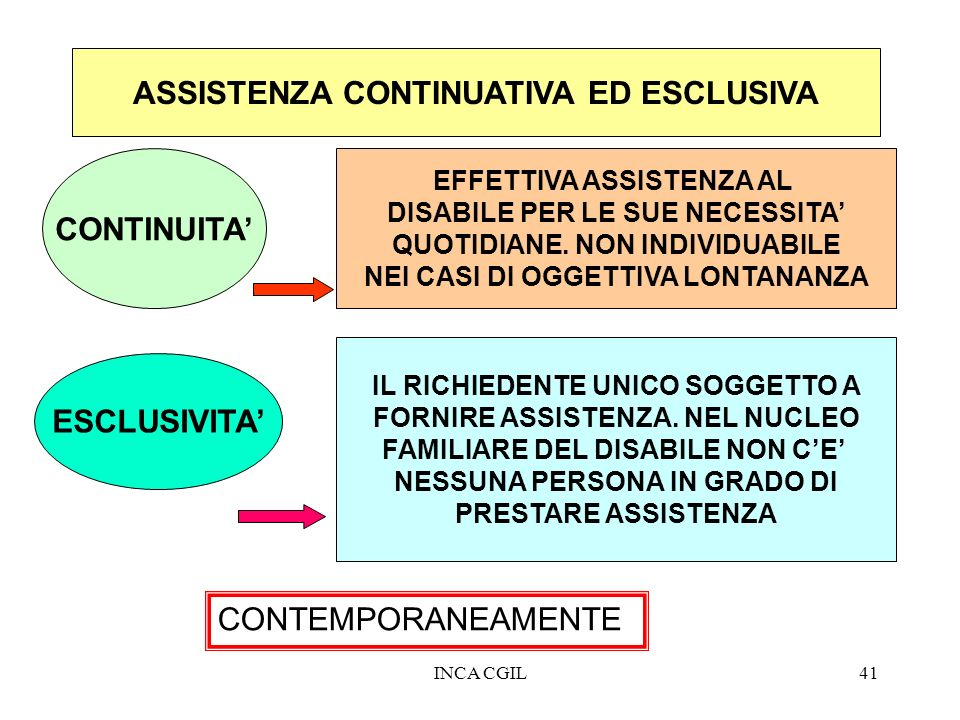 ASSISTENZA CONTINUATIVA ED ESCLUSIVA CONTINUITA' ESCLUSIVITA'