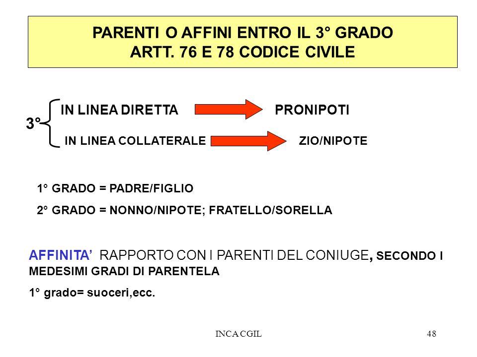 PARENTI O AFFINI ENTRO IL 3° GRADO