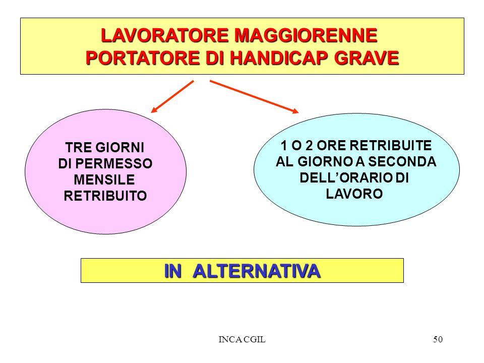 LAVORATORE MAGGIORENNE PORTATORE DI HANDICAP GRAVE