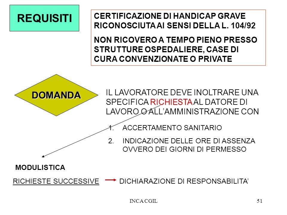 REQUISITI CERTIFICAZIONE DI HANDICAP GRAVE RICONOSCIUTA AI SENSI DELLA L. 104/92.