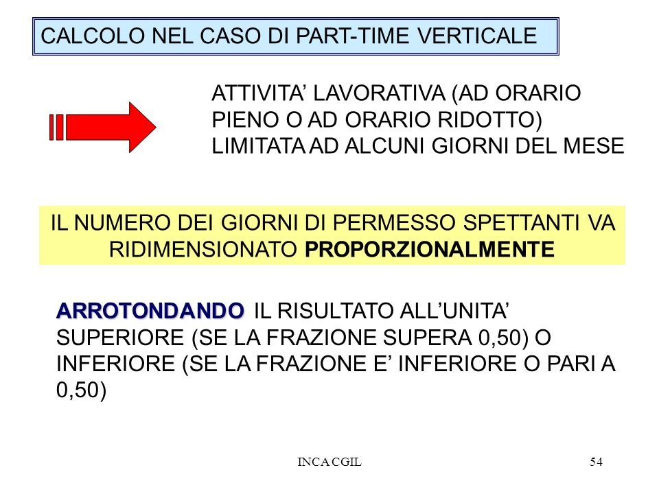 CALCOLO NEL CASO DI PART-TIME VERTICALE