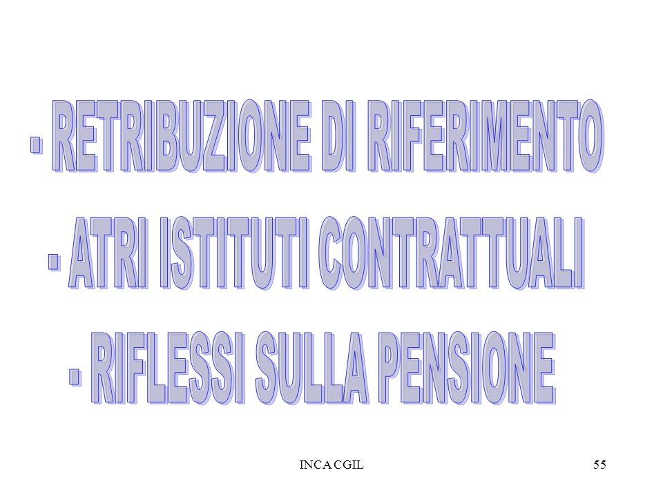 - RETRIBUZIONE DI RIFERIMENTO - ATRI ISTITUTI CONTRATTUALI