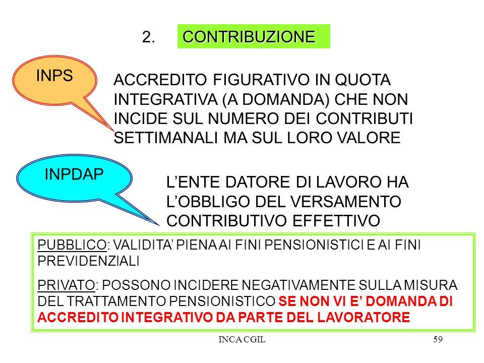 2. CONTRIBUZIONE. INPS.