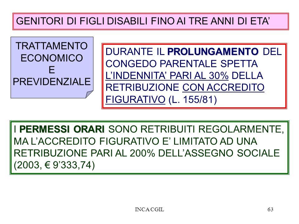 GENITORI DI FIGLI DISABILI FINO AI TRE ANNI DI ETA'