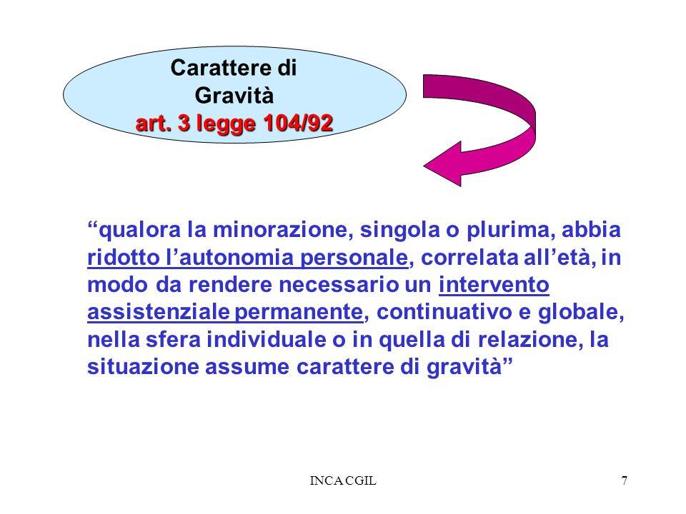 Carattere di Gravità art. 3 legge 104/92