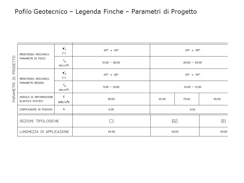 Pofilo Geotecnico – Legenda Finche – Parametri di Progetto