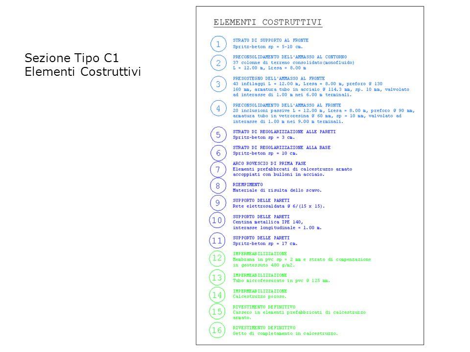 Sezione Tipo C1 Elementi Costruttivi