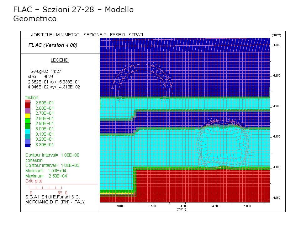 FLAC – Sezioni 27-28 – Modello Geometrico