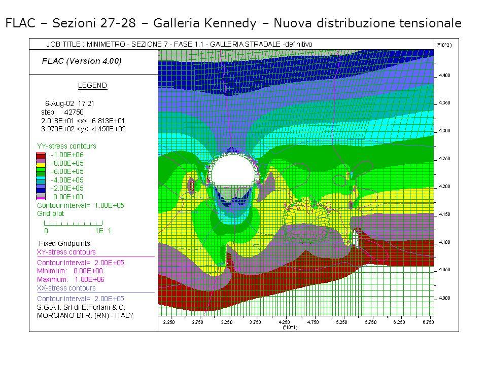 FLAC – Sezioni 27-28 – Galleria Kennedy – Nuova distribuzione tensionale