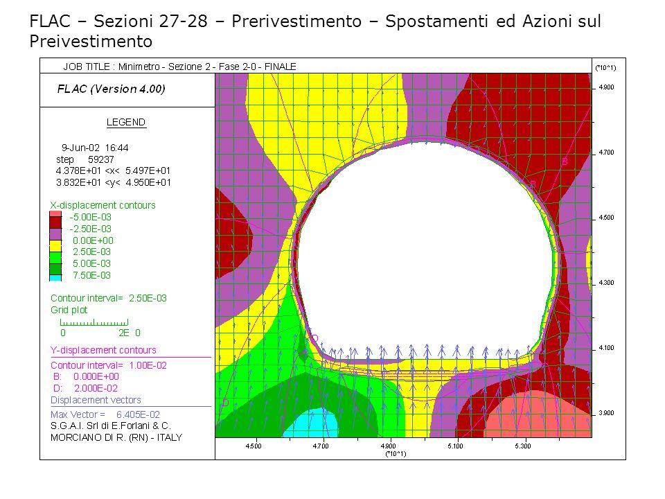 FLAC – Sezioni 27-28 – Prerivestimento – Spostamenti ed Azioni sul Preivestimento
