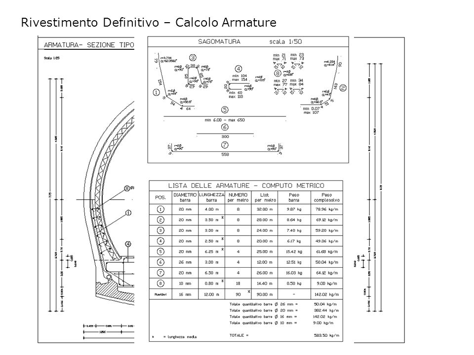 Rivestimento Definitivo – Calcolo Armature