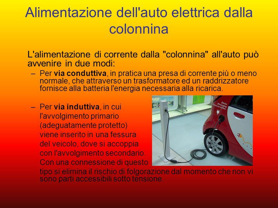 Alimentazione dell auto elettrica dalla colonnina