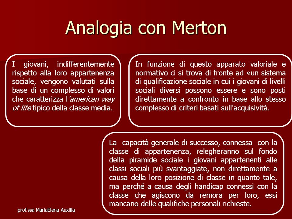 Analogia con Merton