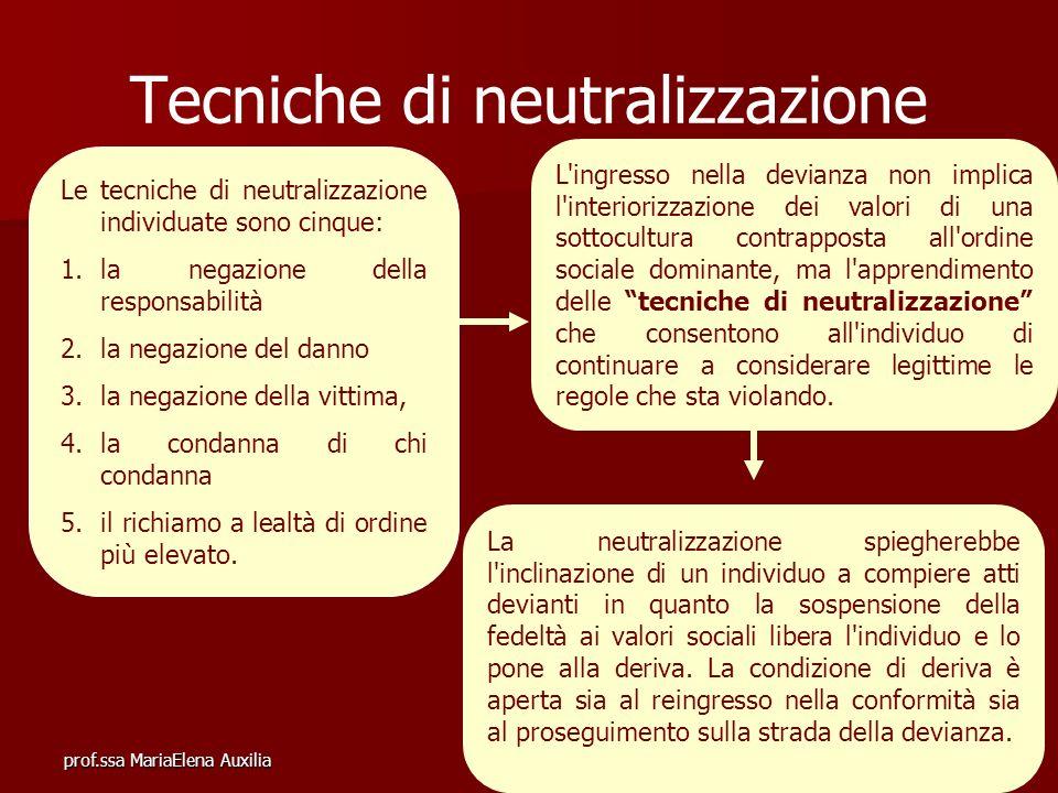 Tecniche di neutralizzazione