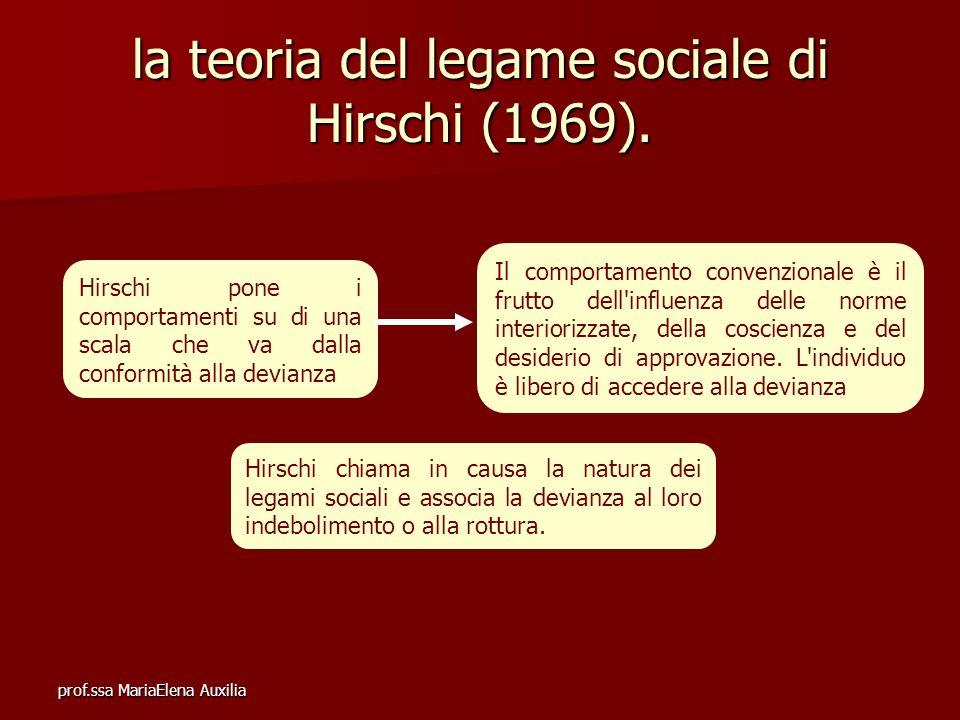 la teoria del legame sociale di Hirschi (1969).