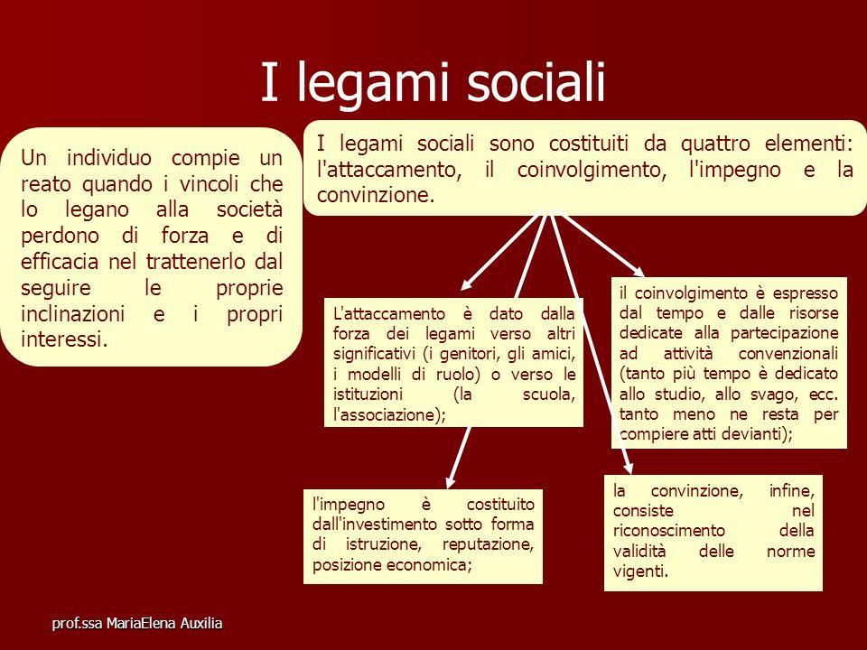 I legami socialiI legami sociali sono costituiti da quattro elementi: l attaccamento, il coinvolgimento, l impegno e la convinzione.