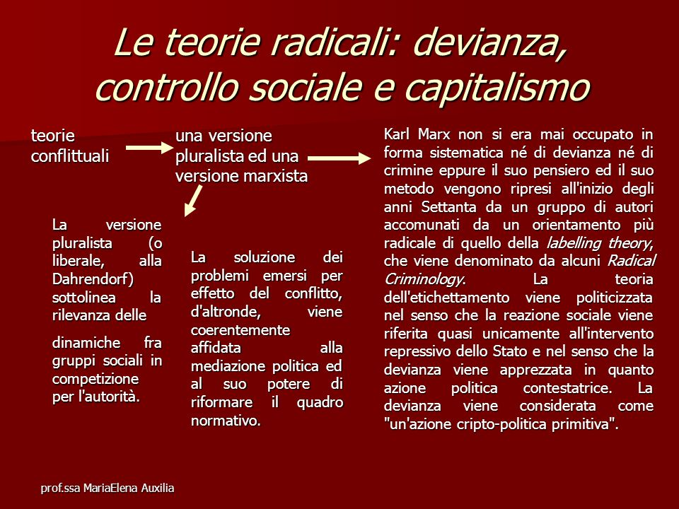 Le teorie radicali: devianza, controllo sociale e capitalismo