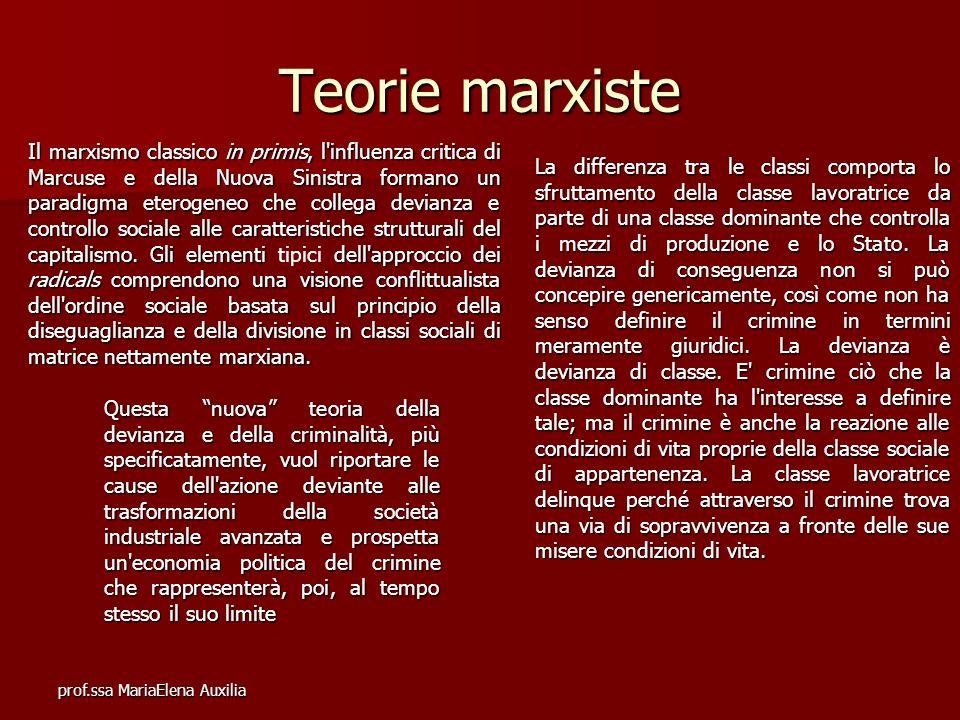 Teorie marxiste