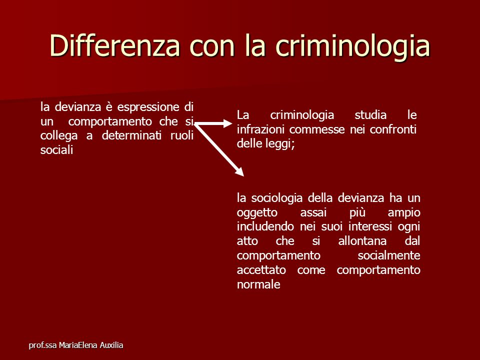 Differenza con la criminologia