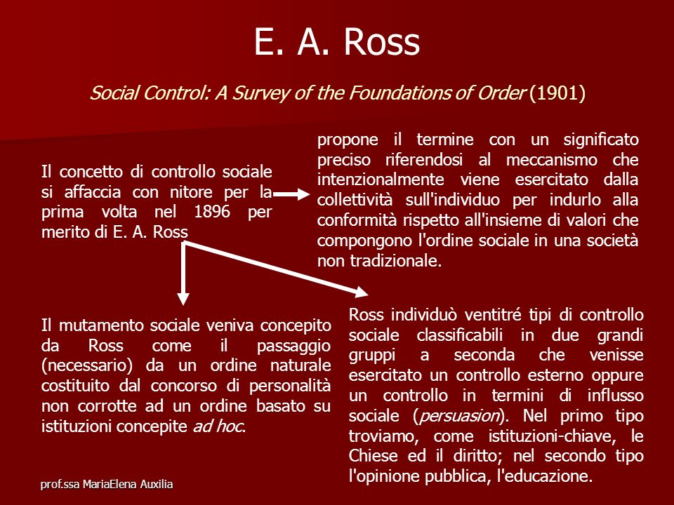 E. A. Ross Social Control: A Survey of the Foundations of Order (1901)
