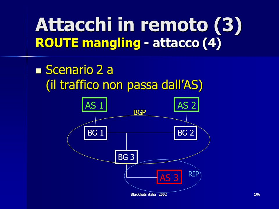Attacchi in remoto (3) ROUTE mangling - attacco (4)