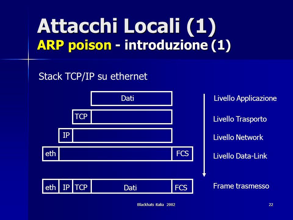 Attacchi Locali (1) ARP poison - introduzione (1)