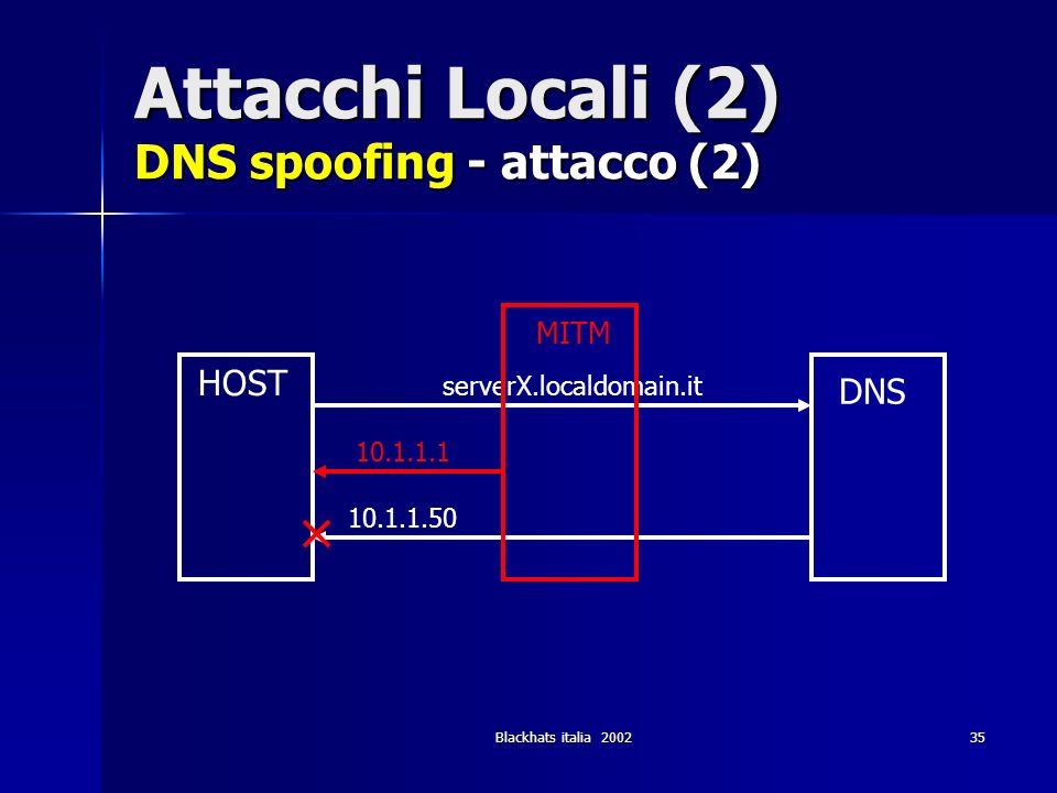 Attacchi Locali (2) DNS spoofing - attacco (2)