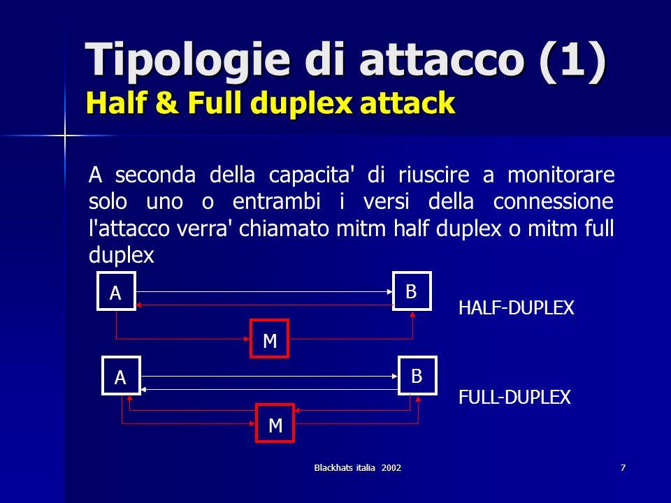 Tipologie di attacco (1) Half & Full duplex attack