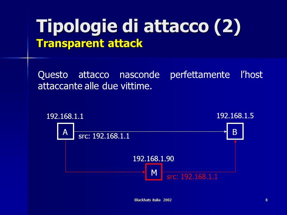 Tipologie di attacco (2) Transparent attack